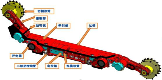 Introduction_of_Steeply_Inclined_Seam_Longwall_Mining_Projects-Beijing_HOT_Mining_Tech_Co_Ltd_3