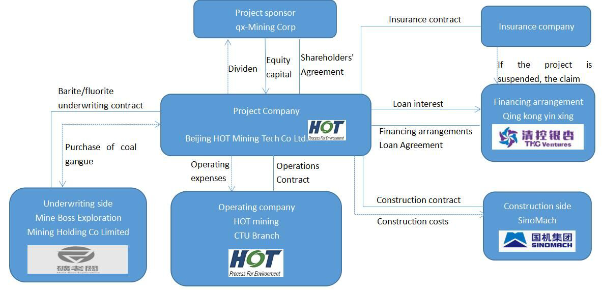 BOT-Beijing_HOT_Mining_Tech_Co_Ltd
