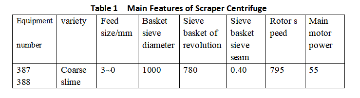Table1 Main Features of Scraper Centrifuge