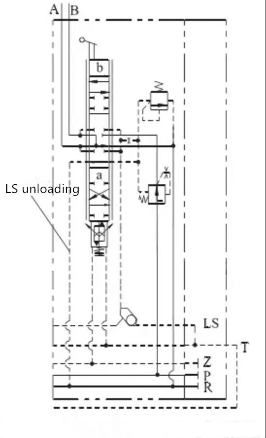 Local-oil-circuit-diagram-of-load-sensitive-proportional-multiway-valve