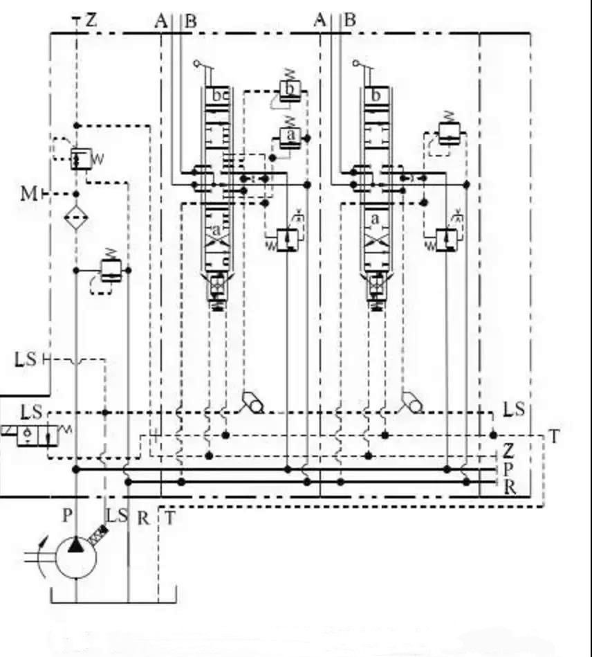 Schematic-diagram-of-load-sensitive-proportional-multi-way-valve-of-a-variable-displacement-pump-system