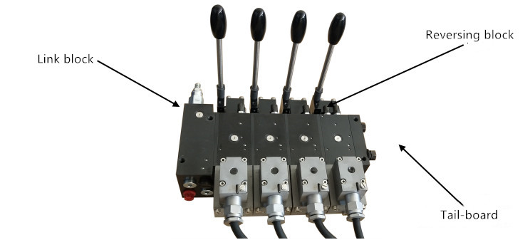 sensitive-multi-way-directional-valves
